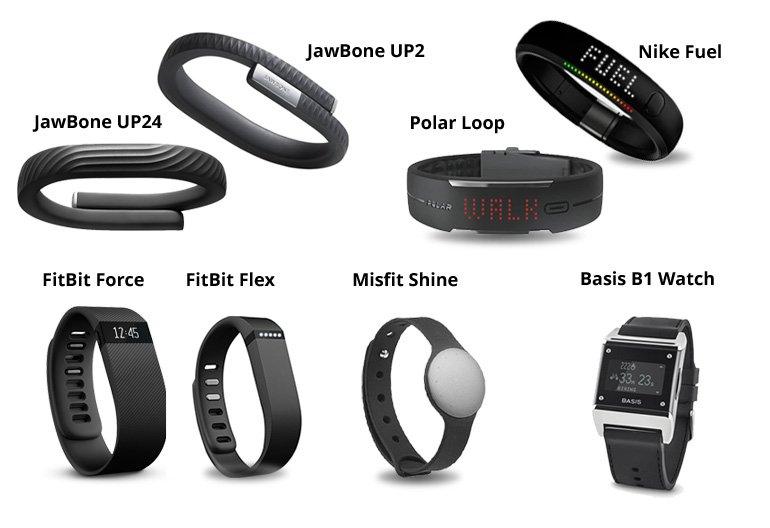 Location-Based-Marketing-Wearable-Devices