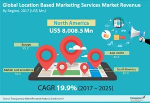 location-based-market_CAGR